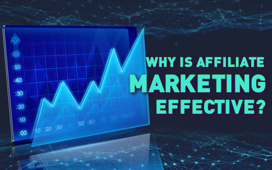 Why is affiliate marketing effective?