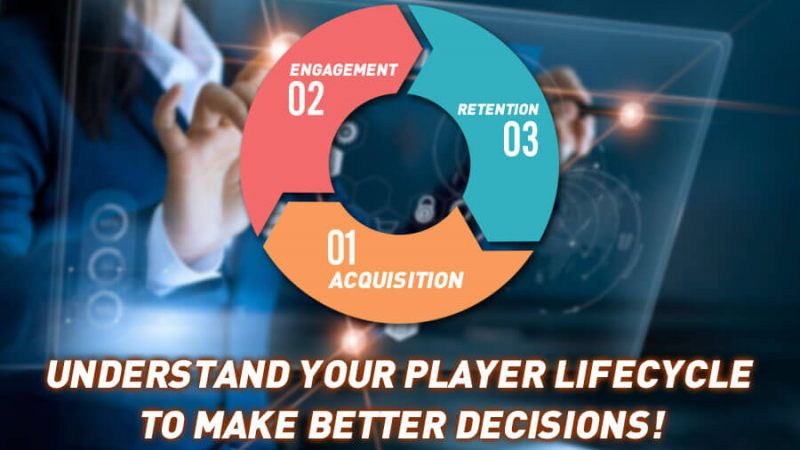 Understand your player lifecycle to make better decisions - GamingSoft News